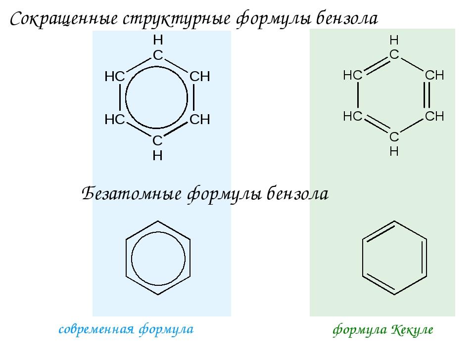 Сокращенные структурные формулы бензола Безатомные формулы бензола современна...