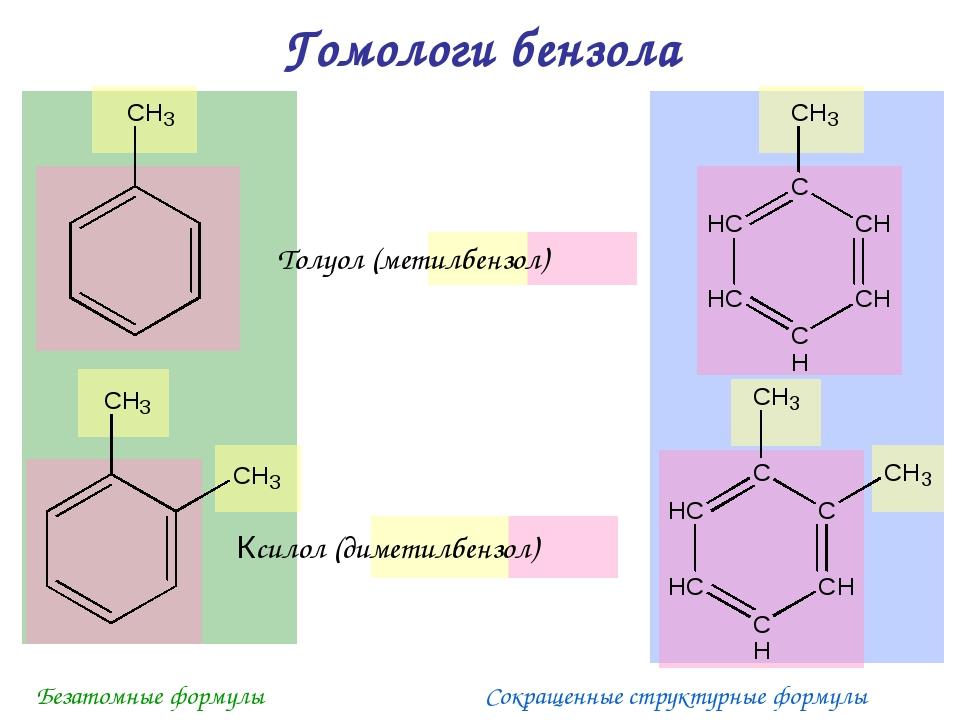 Гомологи бензола Толуол (метилбензол) Сокращенные структурные формулы Безатом...
