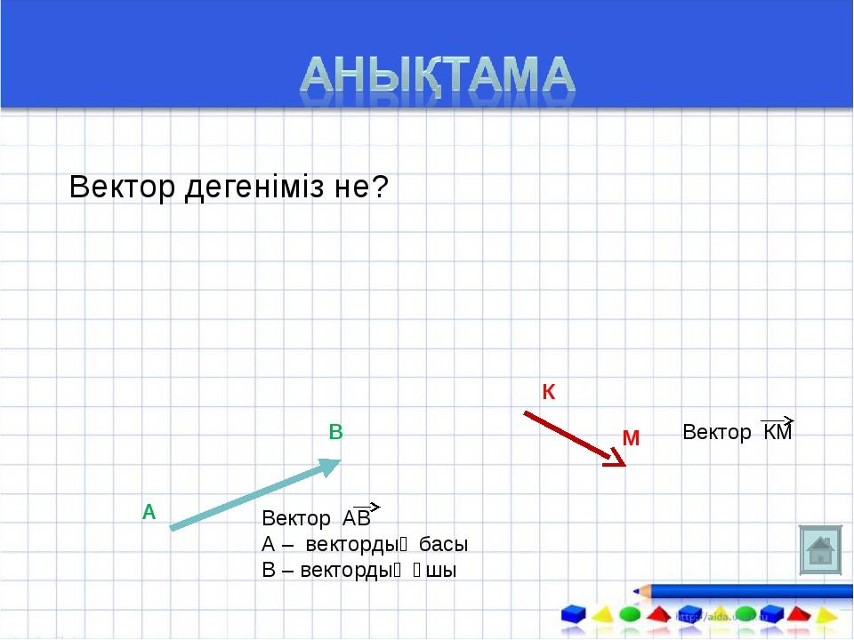 Вектор дегеніміз не? А В Вектор АВ А – вектордың басы В – вектордың ұшы К М В...
