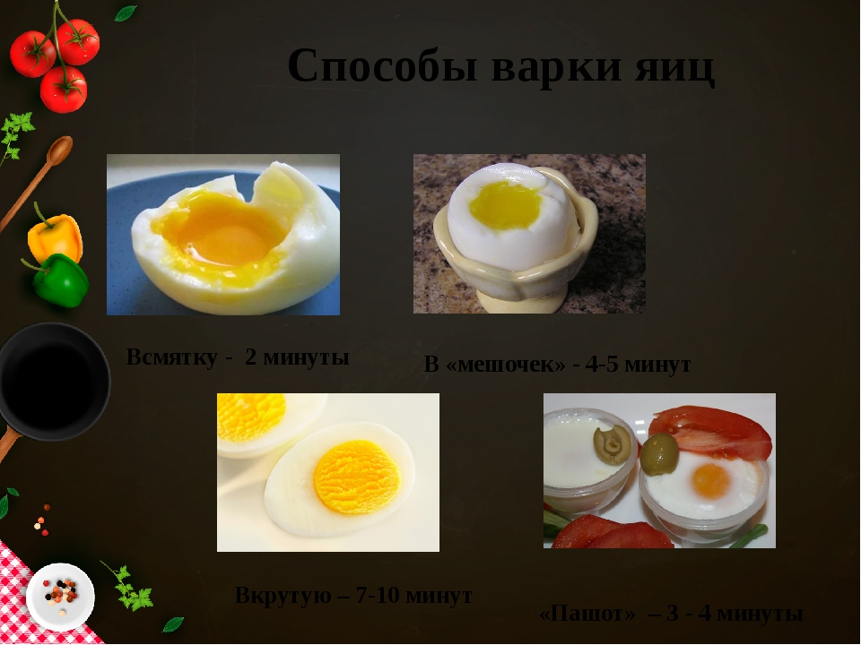 Способы варки яиц Всмятку - 2 минуты В «мешочек» - 4-5 минут Вкрутую – 7-10...