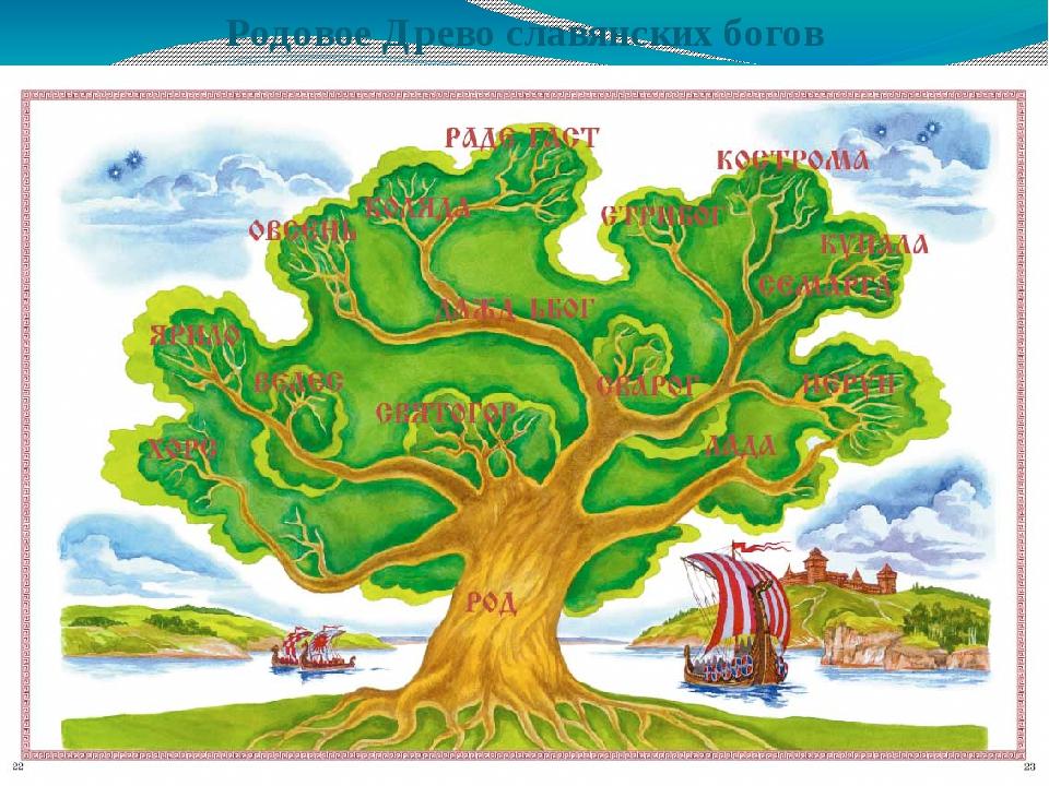 Родовое Древо славянских богов