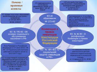 Почему / правовые аспекты «О совершенствовании деятельности центров психолого