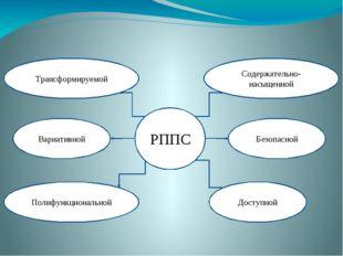 РППС Содержательно-насыщенной Полифункциональной Безопасной Доступной Вариати