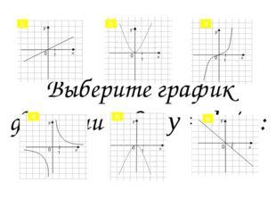 Выберите график функции вида у = k / х: 1) 2) 3) 4) 5) 6)