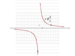 A(4;1) у х 0 1 1