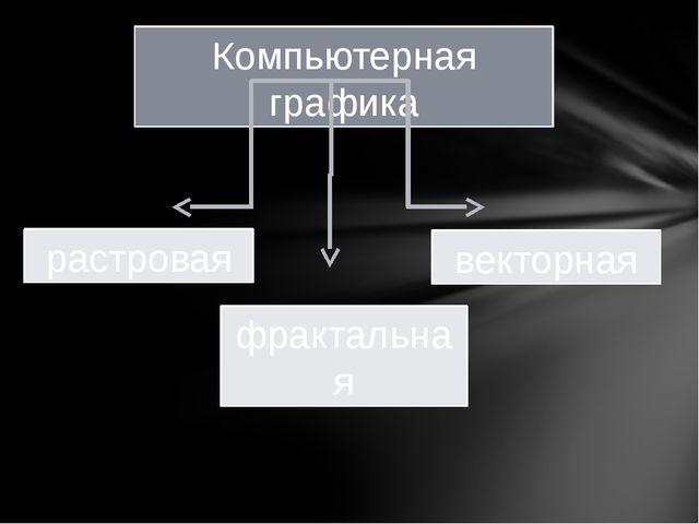 Компьютерная графика растровая векторная фрактальная