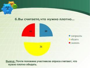 Вывод: Почти половина участников опроса считают, что нужно плотно обедать.
