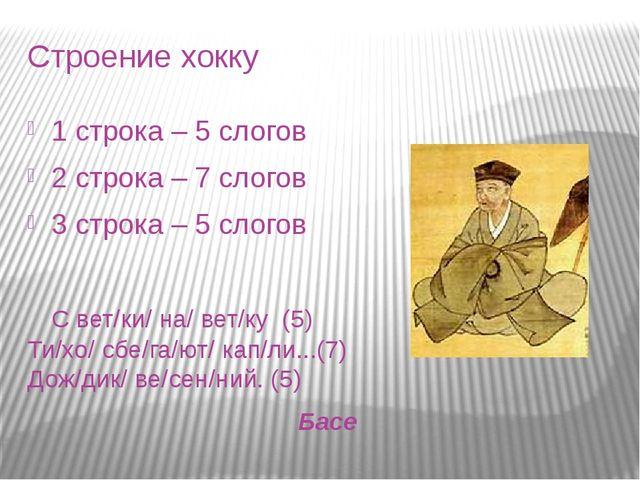 Строение хокку 1 строка – 5 слогов 2 строка – 7 слогов 3 строка – 5 слогов С...