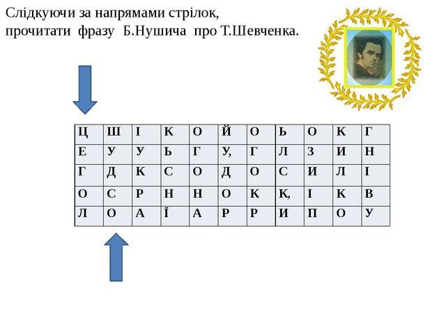 Слідкуючи за напрямами стрілок, прочитати фразу Б.Нушича про Т.Шевченка. Ц Ш...