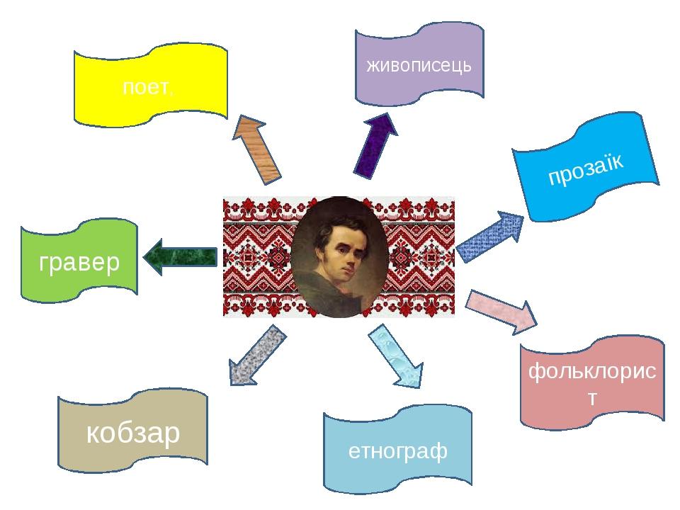 поет, гравер живописець прозаїк кобзар фольклорист етнограф