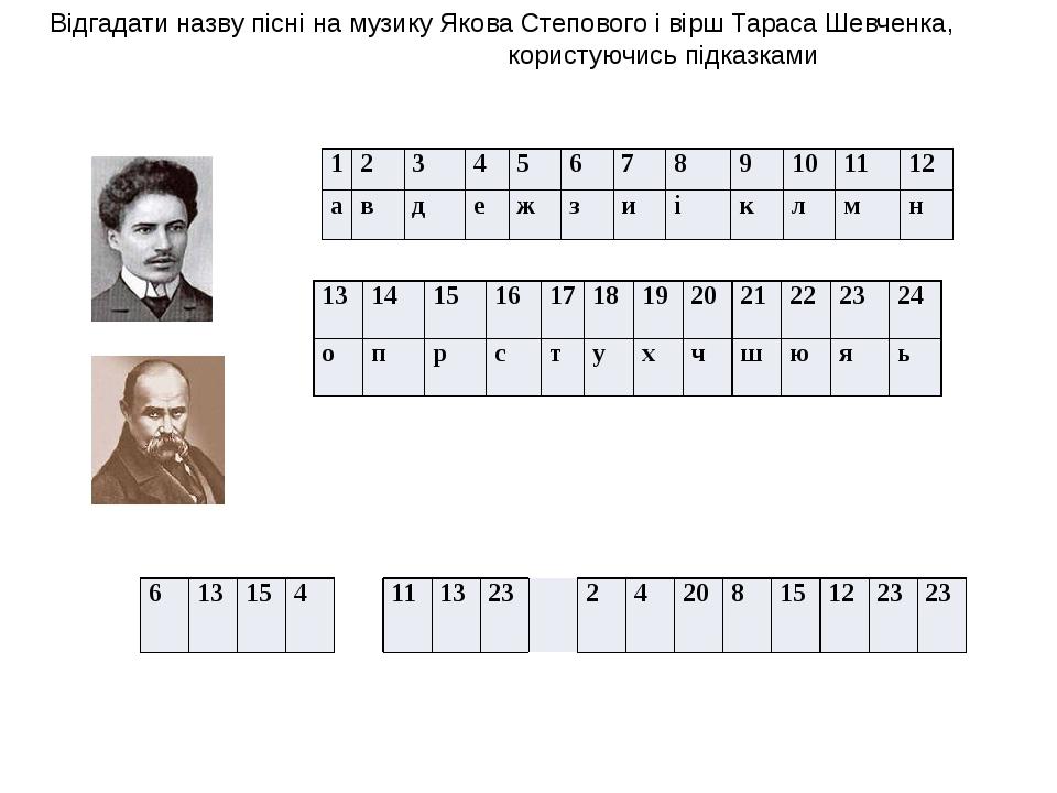 Відгадати назву пісні на музику Якова Степового і вірш Тараса Шевченка, кори...