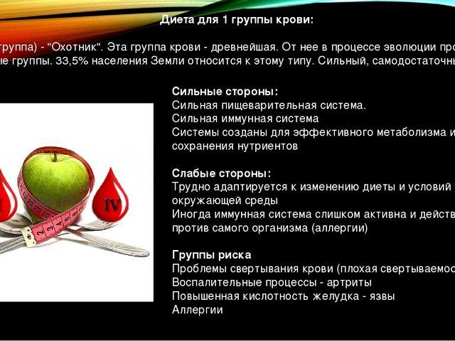 """Диета для 1 группы крови: Тип 0 (1 группа) - """"Охотник"""". Эта группа крови - др..."""