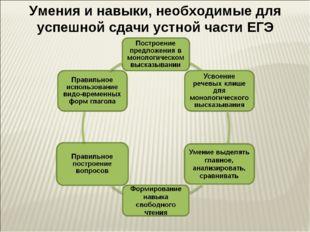 Умения и навыки, необходимые для успешной сдачи устной части ЕГЭ