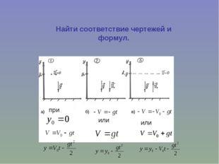 Найти соответствие чертежей и формул. или а) б) в) или при