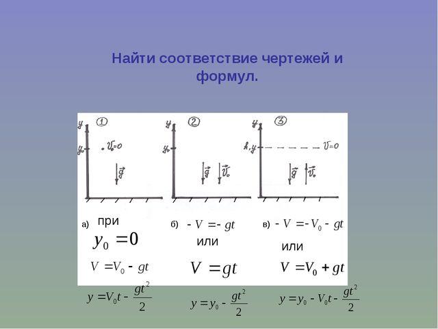 План конспект урока физики 10 класс работа силы тяжести