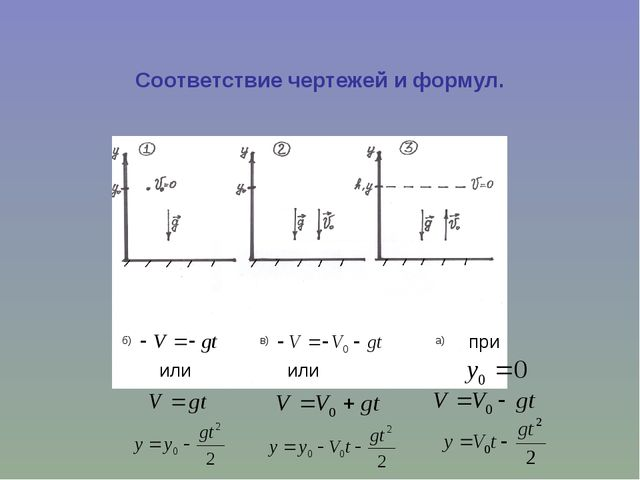 Соответствие чертежей и формул. или а) б) в) или при