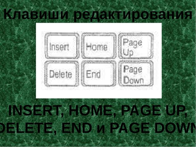 Клавиши редактирования INSERT, HOME, PAGE UP, DELETE, END и PAGE DOWN.