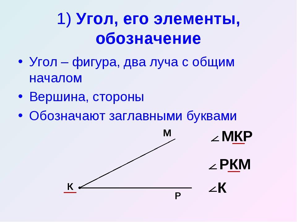 1) Угол, его элементы, обозначение Угол – фигура, два луча с общим началом Ве...