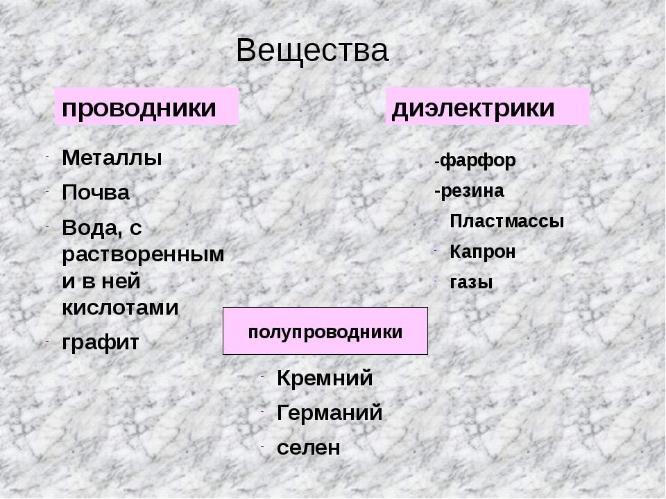 Вещества проводники диэлектрики Металлы Почва Вода, с растворенными в ней кис...