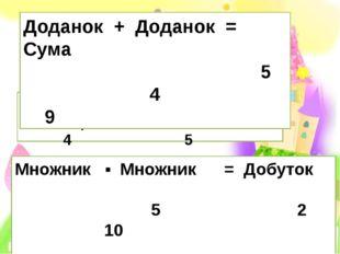 Зменшуване - Від'ємник = Різниця 9 4 5 Доданок + Доданок = Сума 5 4 9 Множни