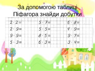 За допомогою таблиці Піфагора знайди добутки чисел.