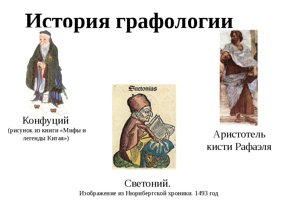 История графологии Конфуций (рисунок из книги «Мифы и легенды Китая») Аристот...