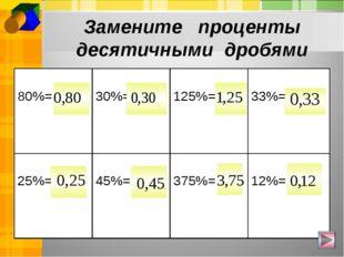 Замените проценты десятичными дробями 80%=  30%= 125%= 33%= 25%=  45%= 3