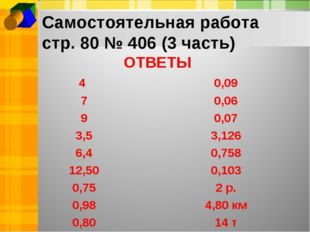 Самостоятельная работа стр. 80 № 406 (3 часть) ОТВЕТЫ 4 7 9 3,5 6,4 12,50 0,7