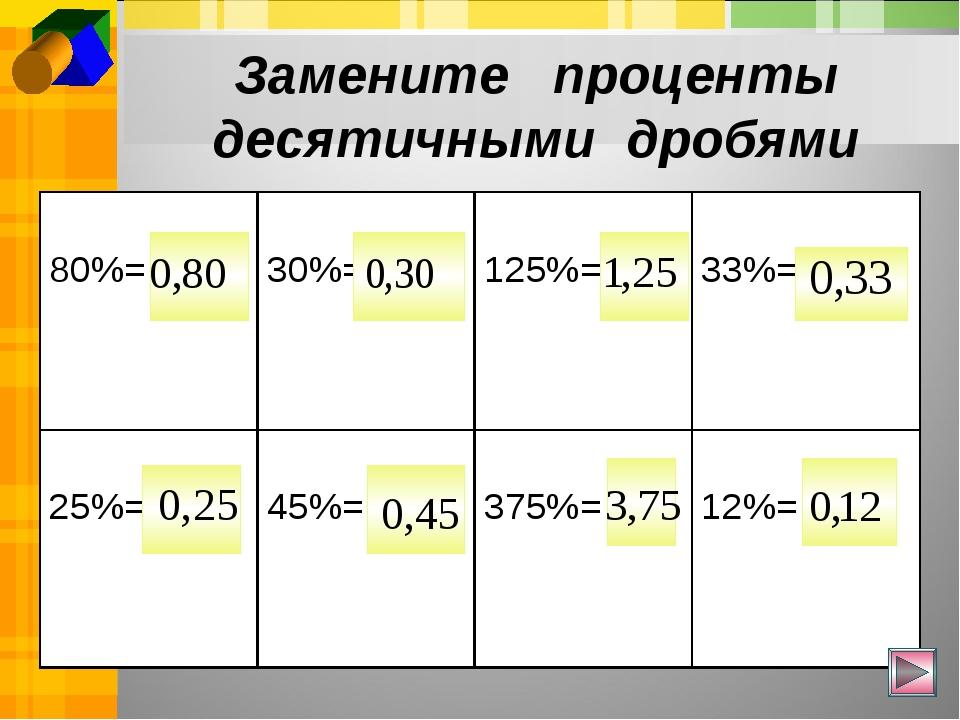 Замените проценты десятичными дробями 80%=  30%= 125%= 33%= 25%=  45%= 3...