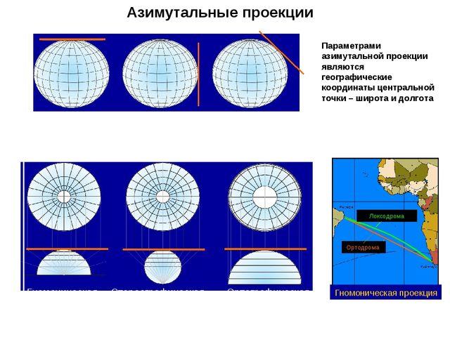 Азимутальная картографическая проекция - картографическая проекция, в которой...