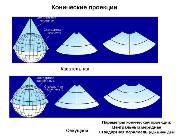 Конические проекции Касательная Секущаяa Стандартная параллель Центральный ме...