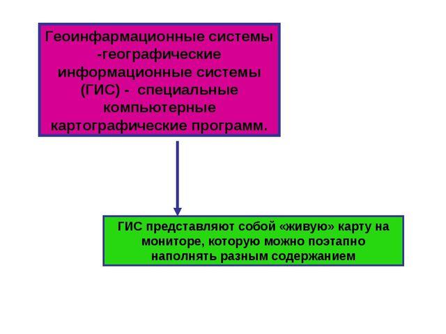 Геоинфармационные системы -географические информационные системы (ГИС) - спец...