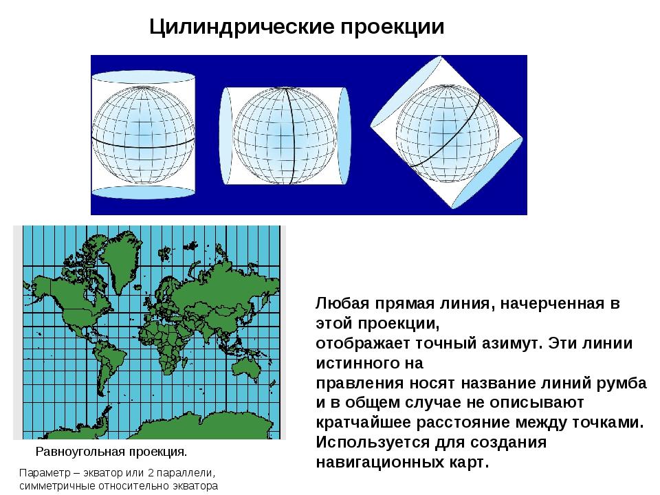Цилиндрические проекции Нормальная Поперечная Косая Параметр – экватор или 2...