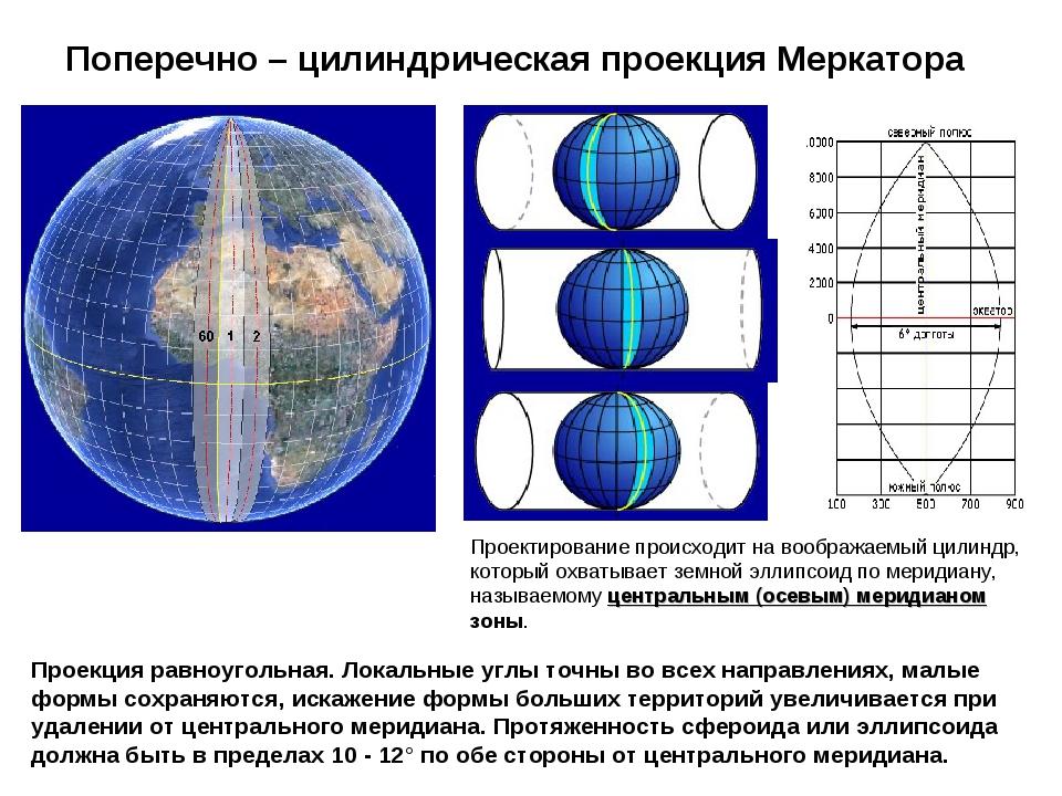 Поперечно – цилиндрическая проекция Меркатора Земной шар разделён на 60 зон ш...