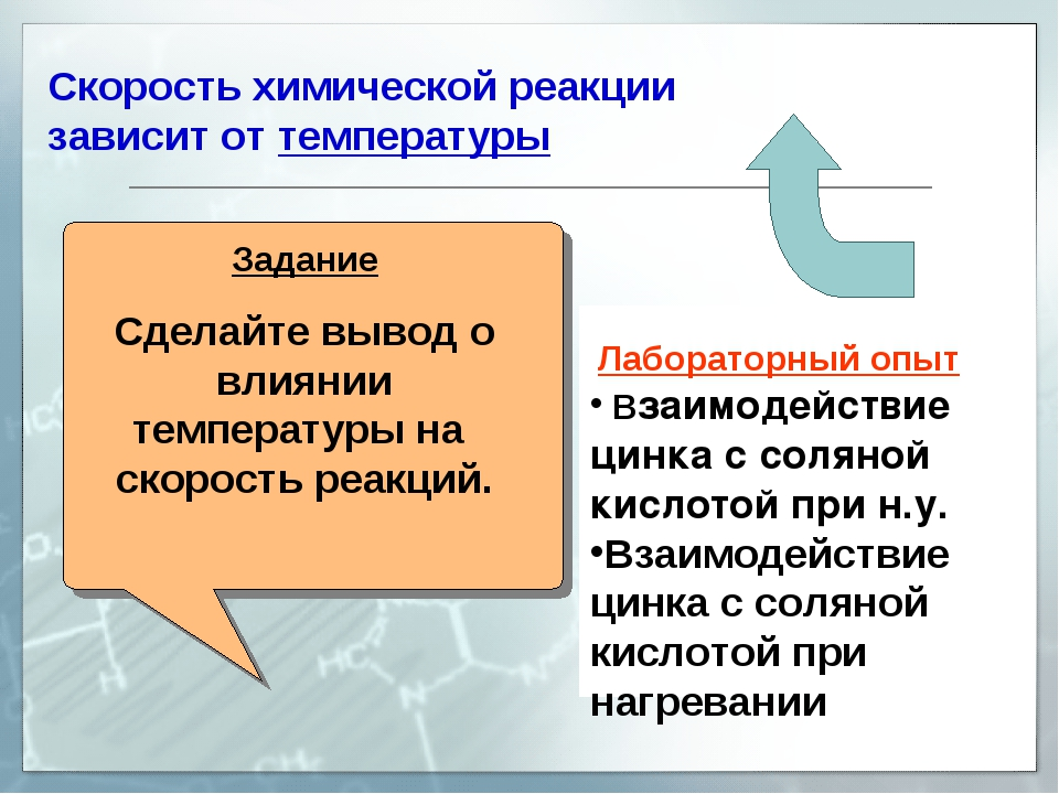 Скорость химической реакции зависит от температуры Задание Сделайте вывод о в...
