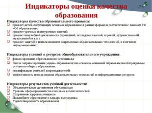 Индикаторы оценки качества образования Индикаторы качества образовательного п