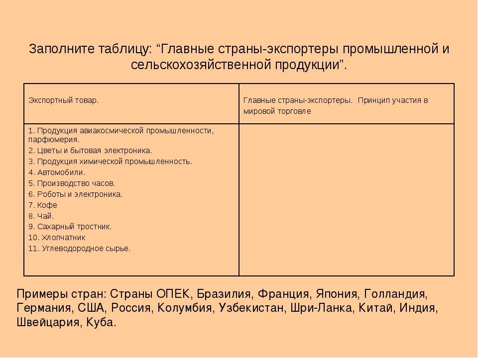 """Заполните таблицу: """"Главные страны-экспортеры промышленной и сельскохозяйстве..."""