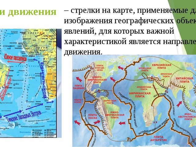 Линии движения – стрелки на карте, применяемые для изображения географических...