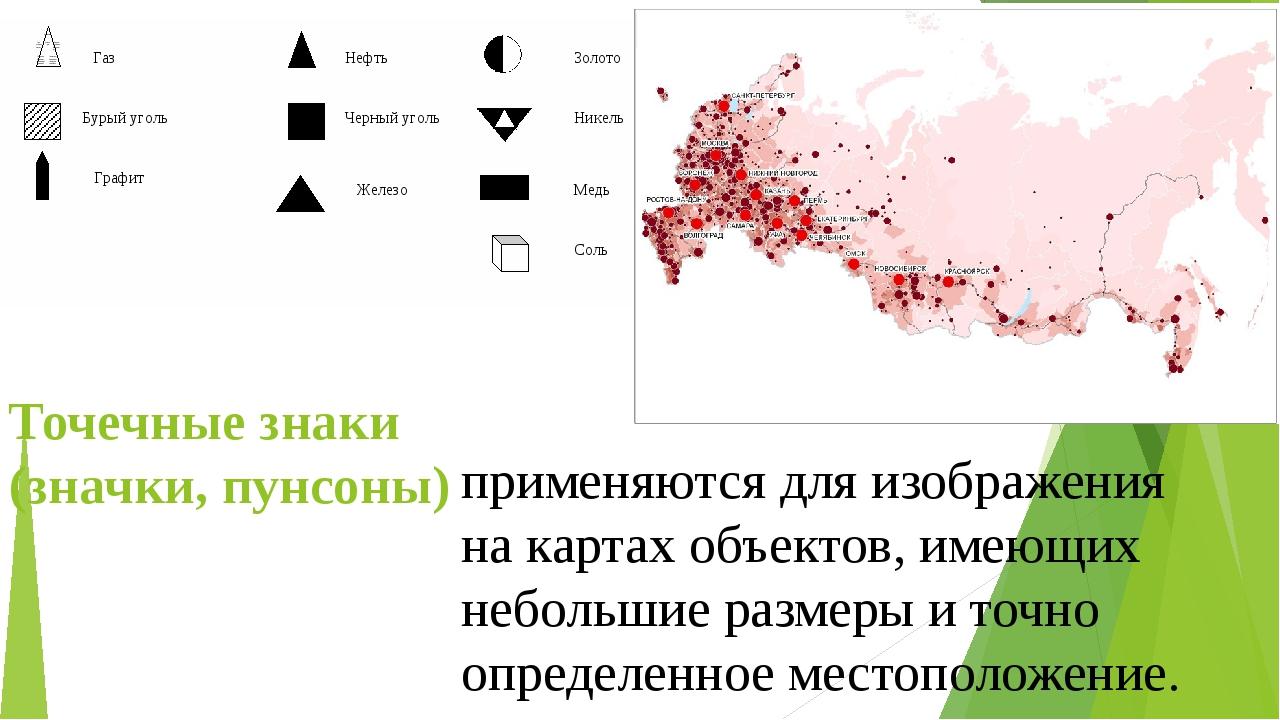 Точечные знаки (значки, пунсоны) применяются для изображения на картах объект...