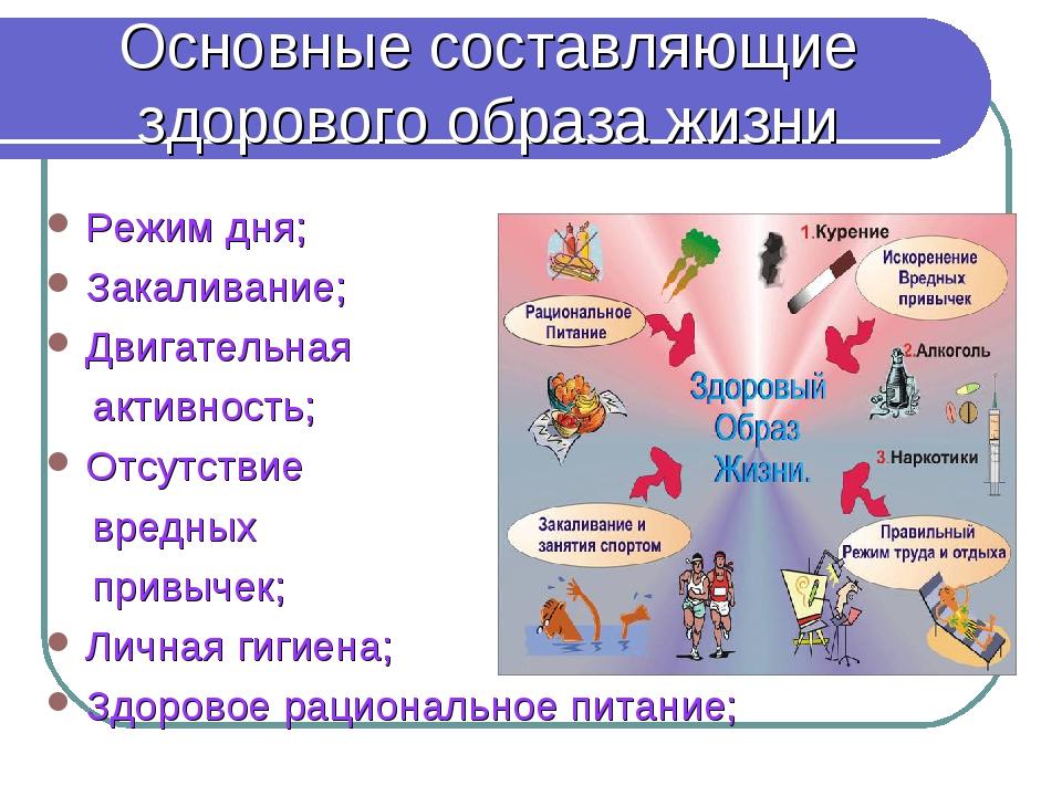 Основные составляющие здорового образа жизни Режим дня; Закаливание; Двигател...