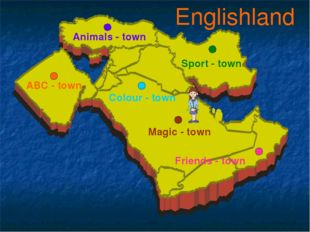Englishland ABC - town Animals - town Colour - town Sport - town Magic - town