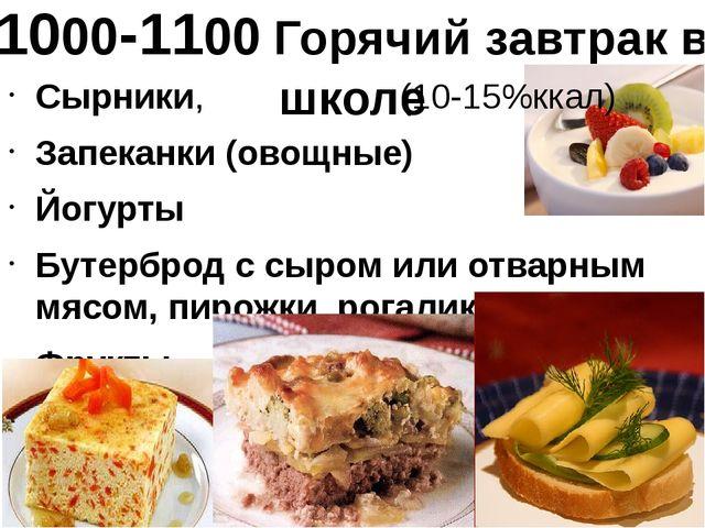 1000-1100 Горячий завтрак в школе Сырники, (10-15%ккал) Запеканки (овощные) Й...