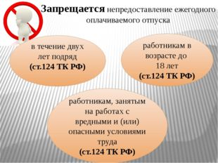 в течение двух лет подряд (ст.124 ТК РФ) Запрещается непредоставление ежегодн