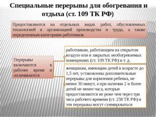 Специальные перерывы для обогревания и отдыха (ст. 109 ТК РФ) Предоставляются