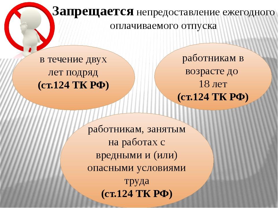 в течение двух лет подряд (ст.124 ТК РФ) Запрещается непредоставление ежегодн...