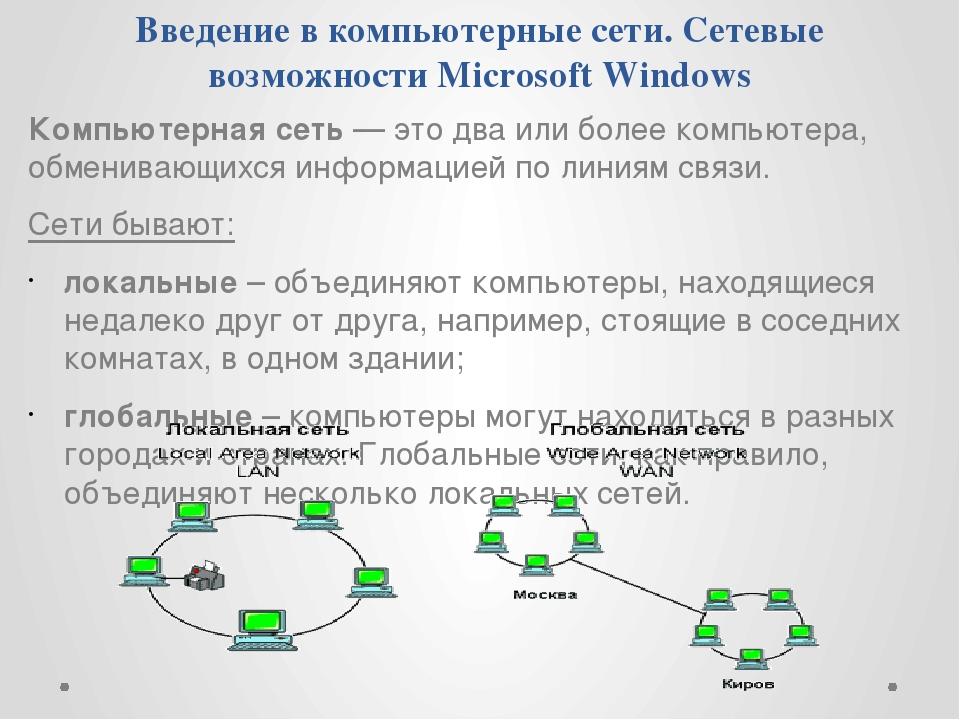 Введение в компьютерные сети. Сетевые возможности Microsoft Windows Компьютер...