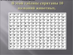 Б.В этой таблице спрятаны 10 названий животных.