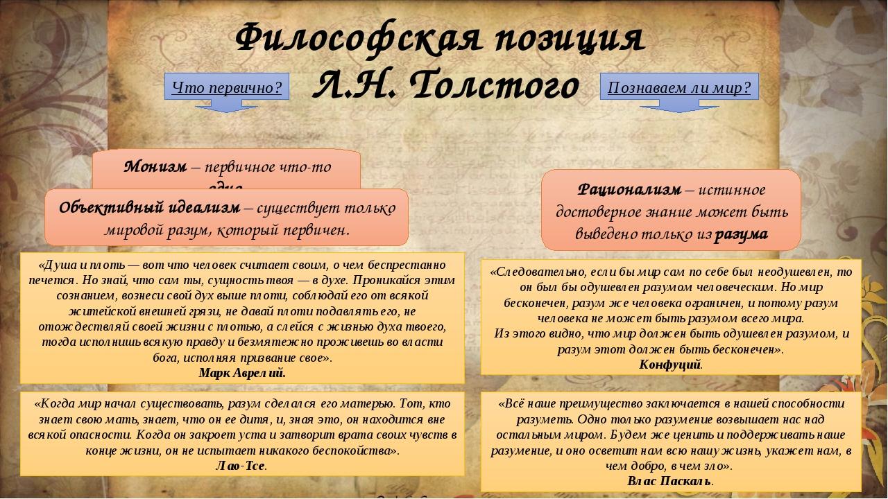 Философская позиция Л.Н. Толстого Что первично? Познаваем ли мир? Монизм – пе...