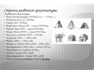 Ступени развития архитектуры: Первобытная архитектура. Античная архитектура.
