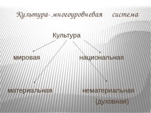 Культура- многоуровневая система Культура мировая национальная материальная н